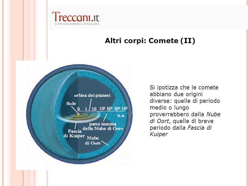 Altri corpi: Comete (II) Si ipotizza che le comete abbiano due origini diverse: quelle di periodo medio o lungo proverrebbero dalla Nube di Oort, quelle di breve periodo dalla Fascia di Kuiper