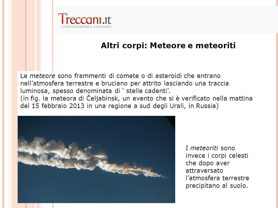 Altri corpi: Meteore e meteoriti Le meteore sono frammenti di comete o di asteroidi che entrano nell'atmosfera terrestre e bruciano per attrito lasciando una traccia luminosa, spesso denominata di ' stelle cadenti'.