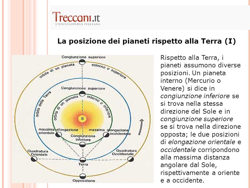 La posizione dei pianeti rispetto alla Terra (I) Rispetto alla Terra, i pianeti assumono diverse posizioni.