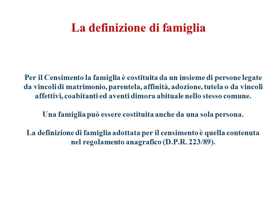 Più famiglie sempre più piccole Sulla base dei dati dei censimenti, dal 1951 al 2001 le famiglie residenti a Bologna sono aumentate da 101.750 a 177.680.