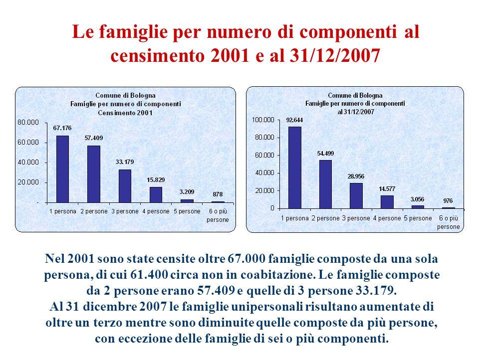 Le famiglie con minori di 18 anni stranieri Le famiglie che a dicembre 2007 hanno almeno un componente minore straniero sono 3.872 delle quali circa un terzo ha al proprio interno due minori, proporzione non dissimile da quella che si riscontra nel totale delle famiglie con minori.
