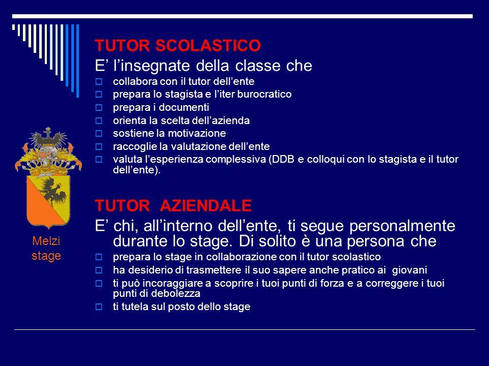 TUTOR SCOLASTICO E' l'insegnate della classe che  collabora con il tutor dell'ente  prepara lo stagista e l'iter burocratico  prepara i documenti 