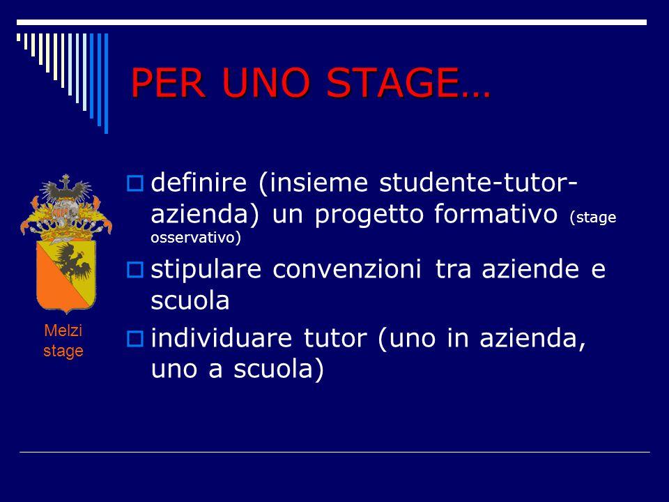 PER UNO STAGE…  definire (insieme studente-tutor- azienda) un progetto formativo (stage osservativo)  stipulare convenzioni tra aziende e scuola  i
