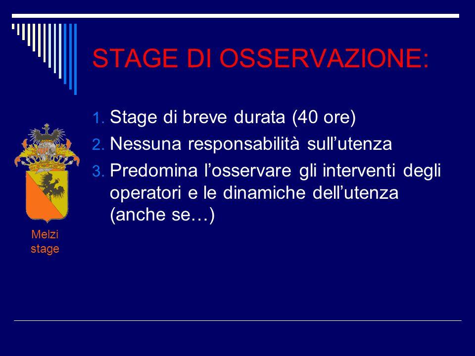 STAGE DI OSSERVAZIONE: 1. Stage di breve durata (40 ore) 2. Nessuna responsabilità sull'utenza 3. Predomina l'osservare gli interventi degli operatori