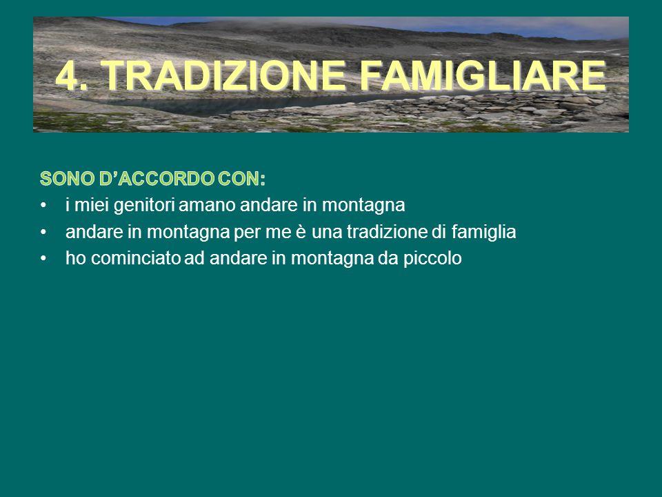4. TRADIZIONE FAMIGLIARE