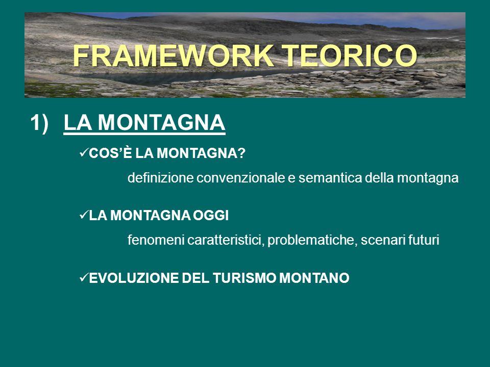 FRAMEWORK TEORICO 2) GIOVANI E TEMPO LIBERO CHI SONO I GIOVANI.