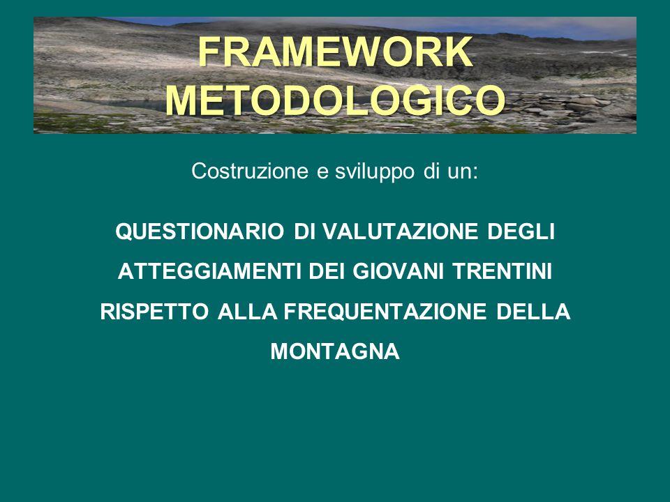FRAMEWORK METODOLOGICO Costruzione e sviluppo di un: QUESTIONARIO DI VALUTAZIONE DEGLI ATTEGGIAMENTI DEI GIOVANI TRENTINI RISPETTO ALLA FREQUENTAZIONE DELLA MONTAGNA
