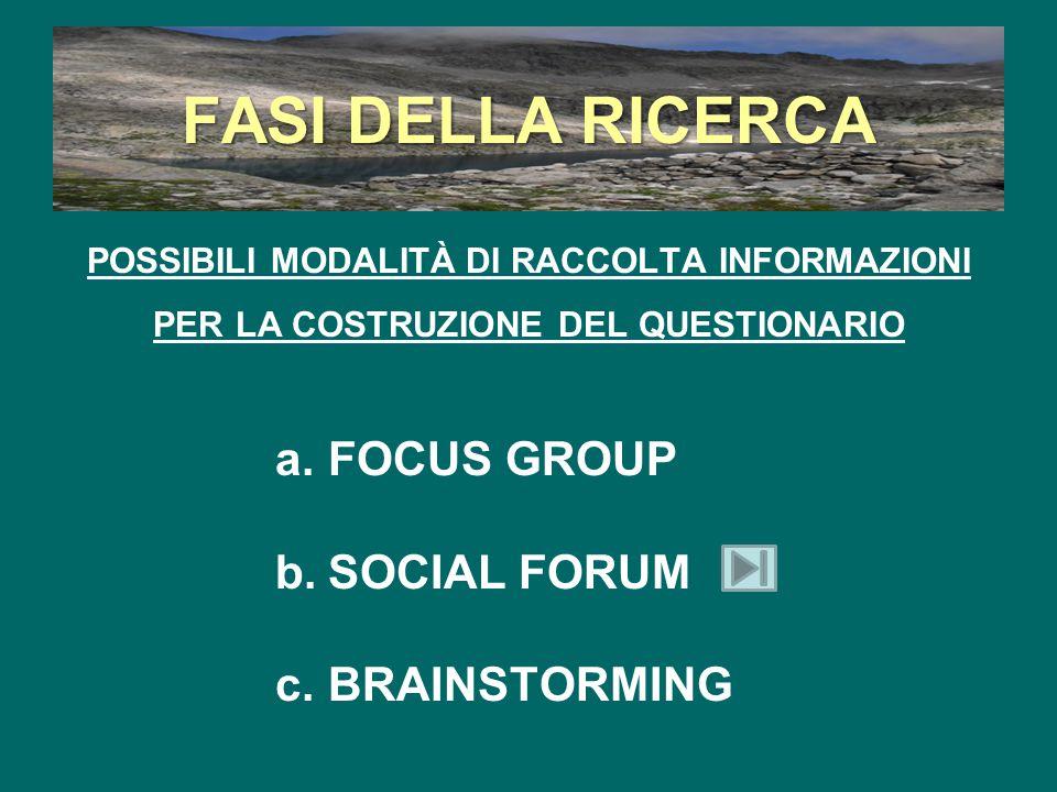 FRAMEWORK METODOLOGICO POSSIBILI MODALITÀ DI RACCOLTA INFORMAZIONI PER LA COSTRUZIONE DEL QUESTIONARIO a.FOCUS GROUP b.SOCIAL FORUM c.BRAINSTORMING FASI DELLA RICERCA