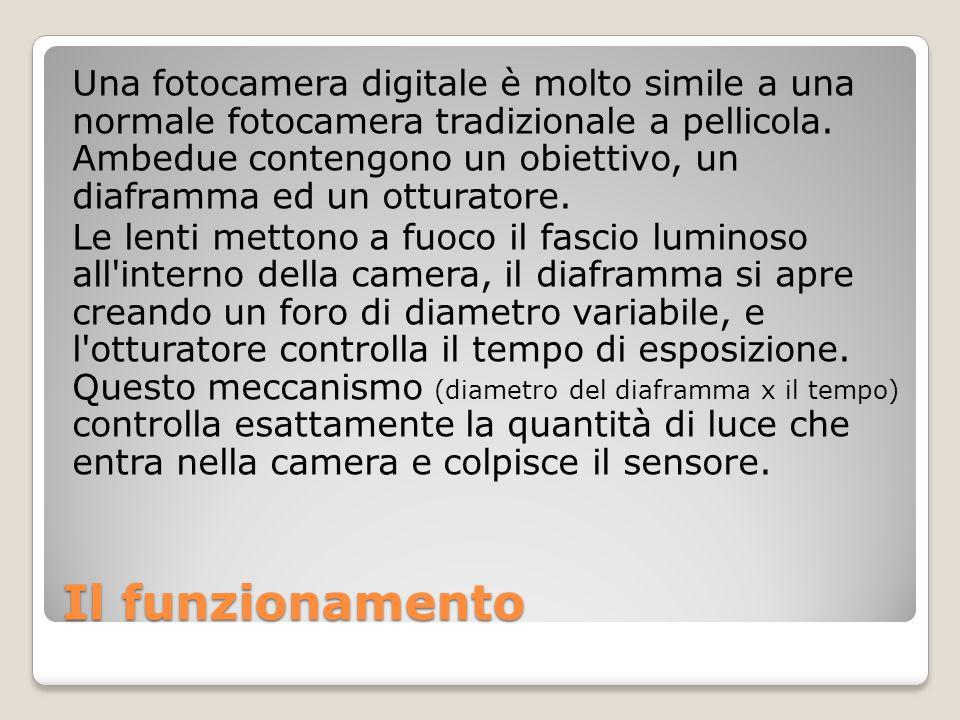 Il funzionamento Una fotocamera digitale è molto simile a una normale fotocamera tradizionale a pellicola. Ambedue contengono un obiettivo, un diafram