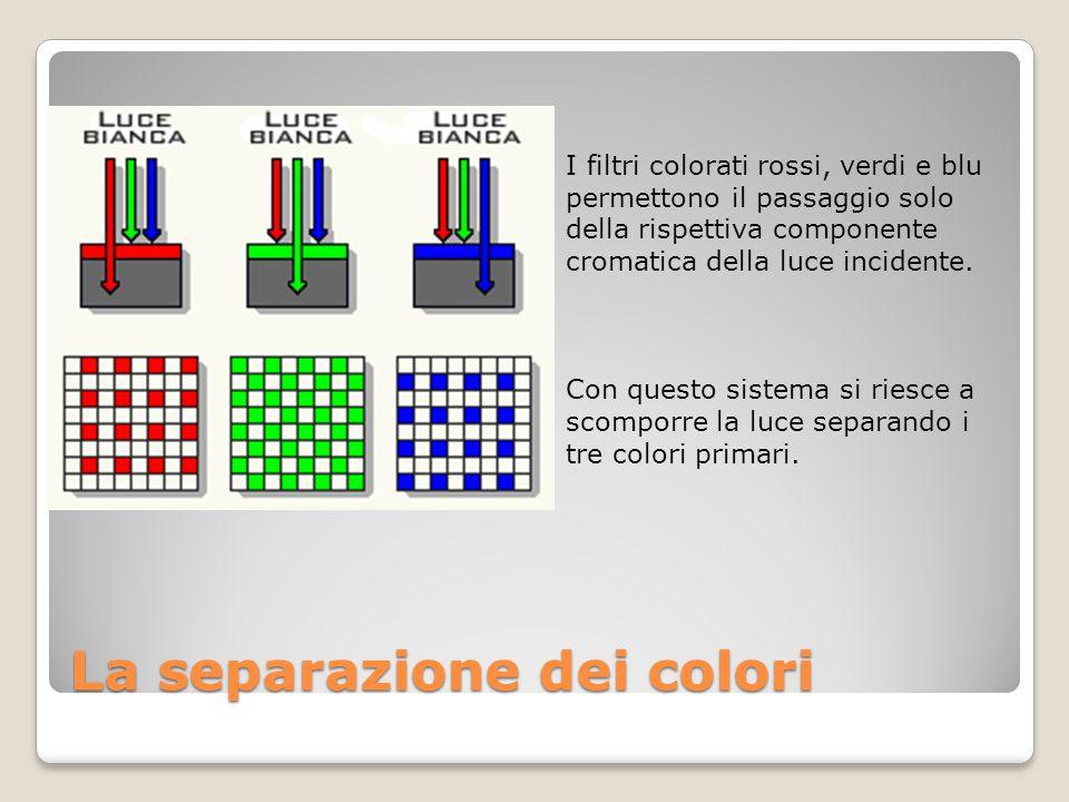 La separazione dei colori I filtri colorati rossi, verdi e blu permettono il passaggio solo della rispettiva componente cromatica della luce incidente