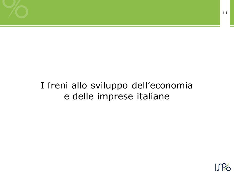 11 I freni allo sviluppo dell'economia e delle imprese italiane