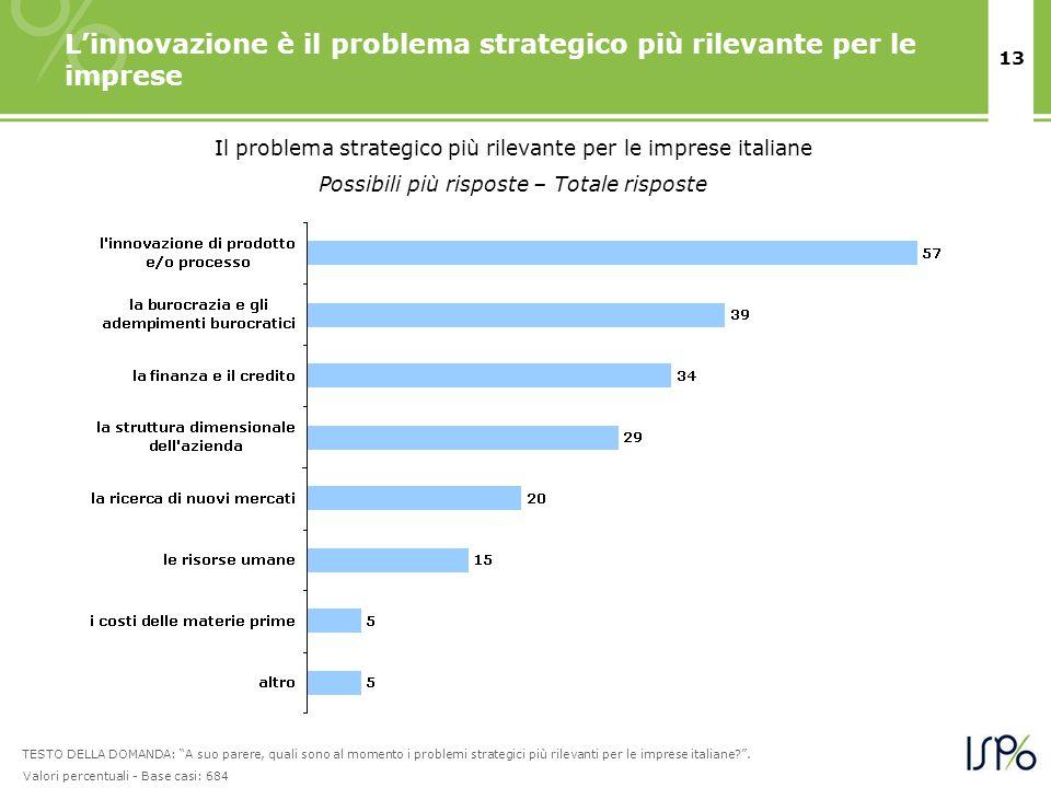 13 L'innovazione è il problema strategico più rilevante per le imprese Il problema strategico più rilevante per le imprese italiane Possibili più risp
