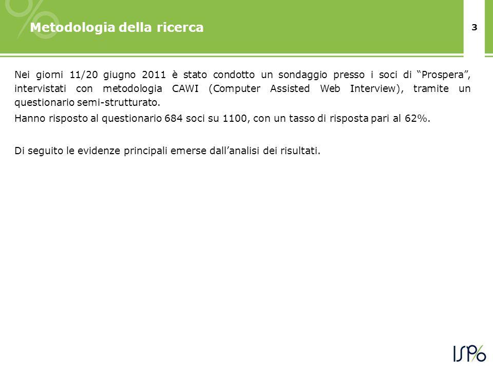 """3 Metodologia della ricerca Nei giorni 11/20 giugno 2011 è stato condotto un sondaggio presso i soci di """"Prospera"""", intervistati con metodologia CAWI"""