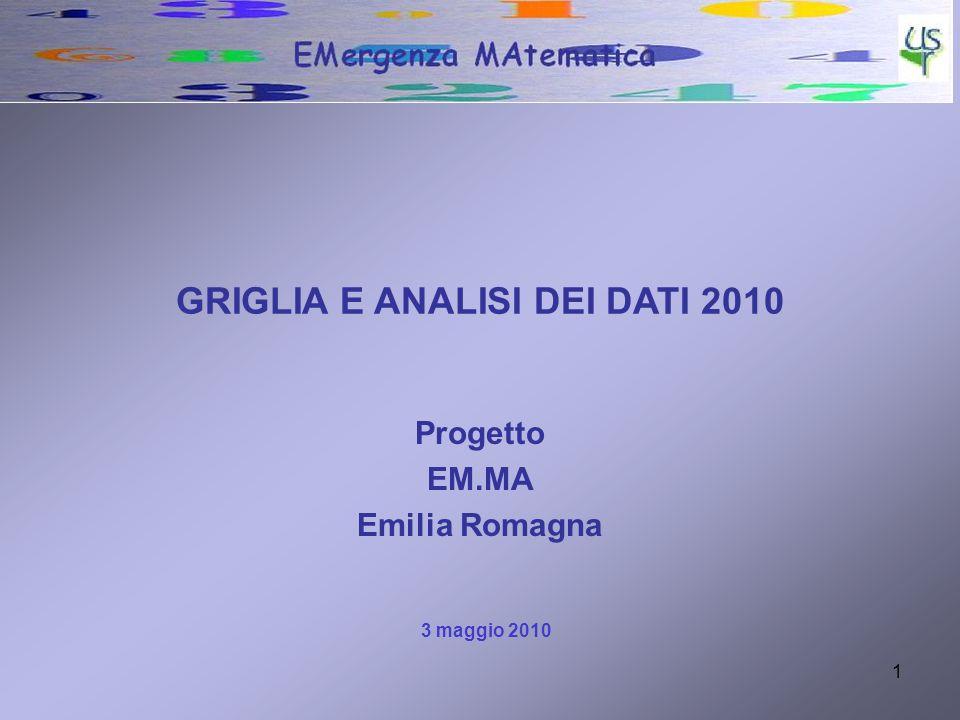 3 maggio 2010 1 GRIGLIA E ANALISI DEI DATI 2010 Progetto EM.MA Emilia Romagna