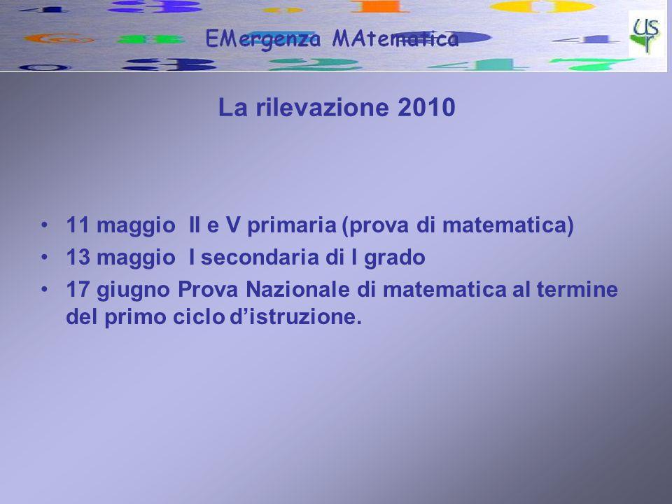 La rilevazione 2010 11 maggio II e V primaria (prova di matematica) 13 maggio I secondaria di I grado 17 giugno Prova Nazionale di matematica al termi