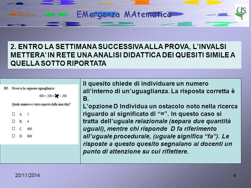 20/11/20144 2. ENTRO LA SETTIMANA SUCCESSIVA ALLA PROVA, L'INVALSI METTERA' IN RETE UNA ANALISI DIDATTICA DEI QUESITI SIMILE A QUELLA SOTTO RIPORTATA