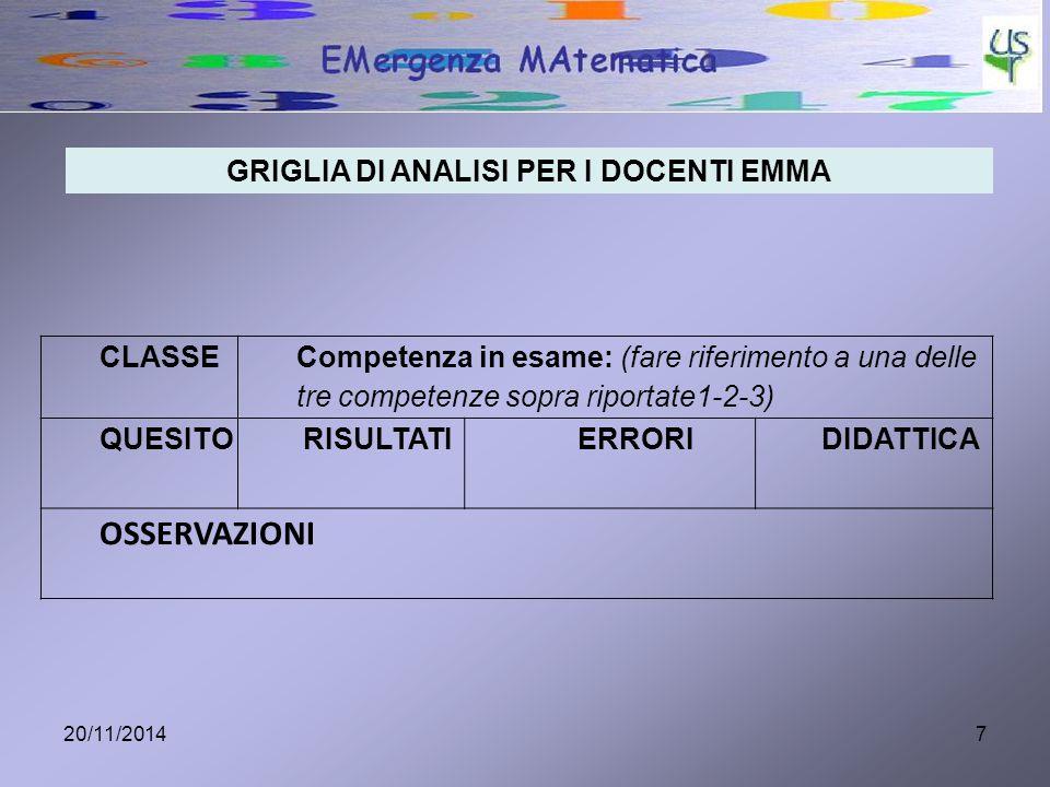 20/11/20147 GRIGLIA DI ANALISI PER I DOCENTI EMMA CLASSE Competenza in esame: (fare riferimento a una delle tre competenze sopra riportate1-2-3) QUESI