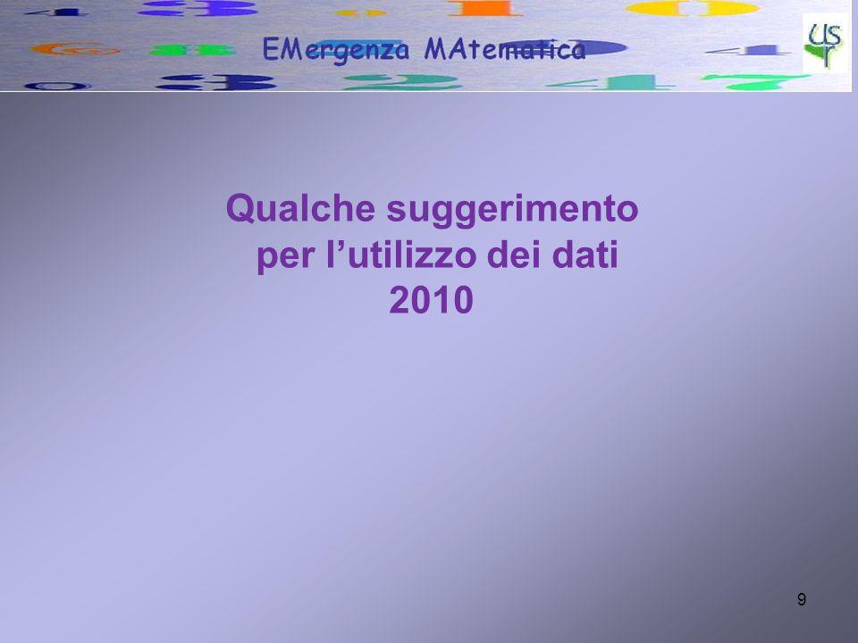 9 Qualche suggerimento per l'utilizzo dei dati 2010