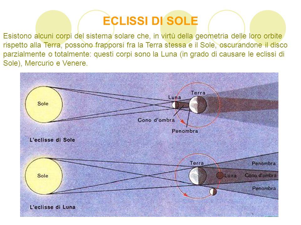 ECLISSI DI SOLE Esistono alcuni corpi del sistema solare che, in virtù della geometria delle loro orbite rispetto alla Terra, possono frapporsi fra la