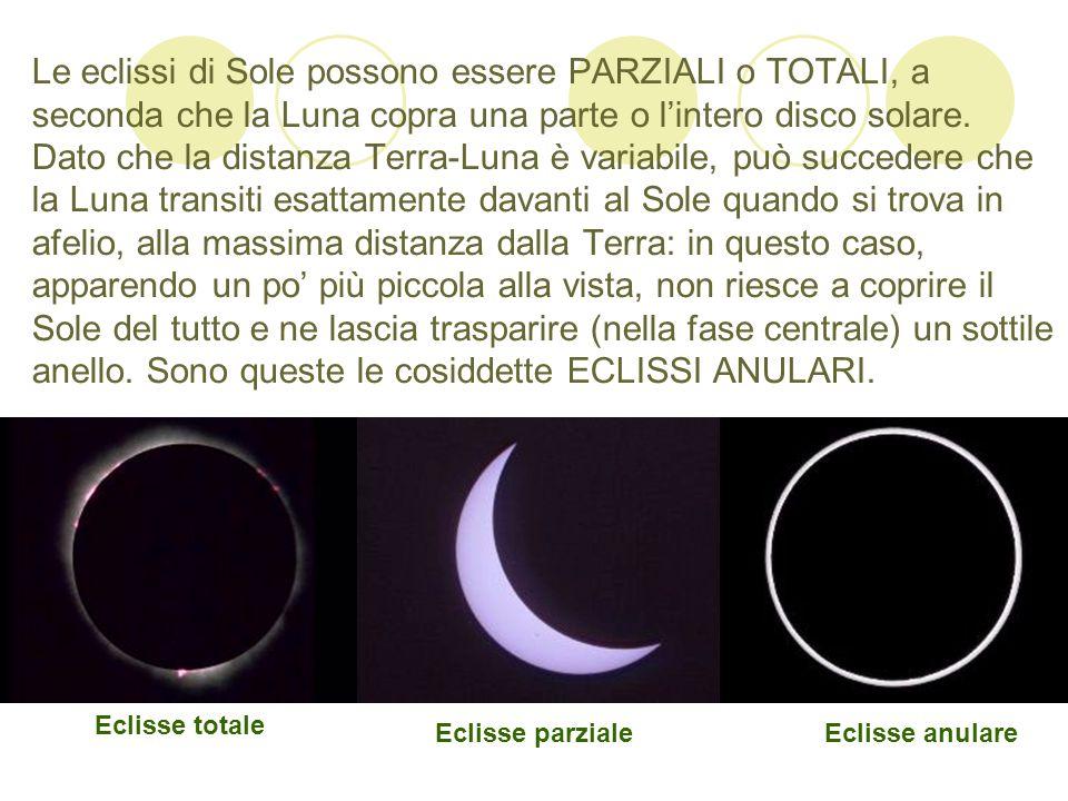 Le eclissi di Sole possono essere PARZIALI o TOTALI, a seconda che la Luna copra una parte o l'intero disco solare. Dato che la distanza Terra-Luna è