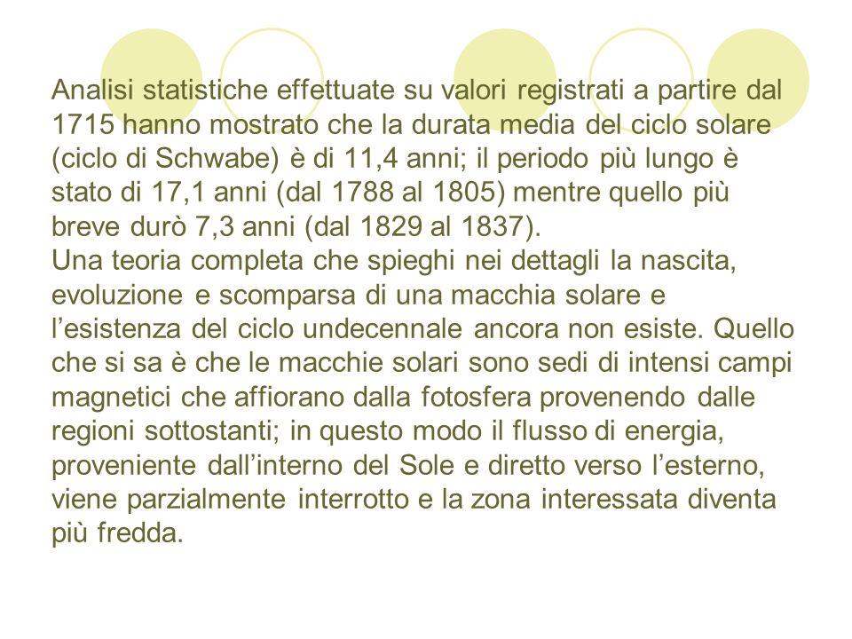 Analisi statistiche effettuate su valori registrati a partire dal 1715 hanno mostrato che la durata media del ciclo solare (ciclo di Schwabe) è di 11,