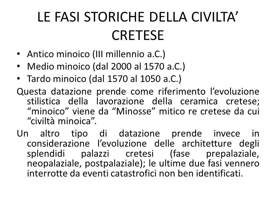 LE FASI STORICHE DELLA CIVILTA' CRETESE Antico minoico (III millennio a.C.) Medio minoico (dal 2000 al 1570 a.C.) Tardo minoico (dal 1570 al 1050 a.C.) Questa datazione prende come riferimento l'evoluzione stilistica della lavorazione della ceramica cretese; minoico viene da Minosse mitico re cretese da cui civiltà minoica .