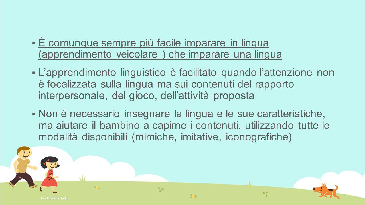  È comunque sempre più facile imparare in lingua (apprendimento veicolare ) che imparare una lingua  L'apprendimento linguistico è facilitato quando