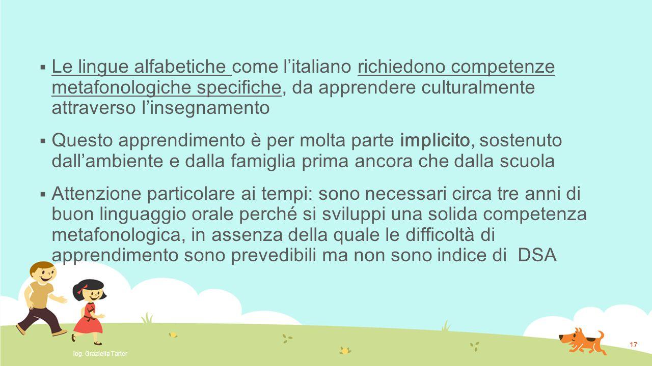  Le lingue alfabetiche come l'italiano richiedono competenze metafonologiche specifiche, da apprendere culturalmente attraverso l'insegnamento  Ques