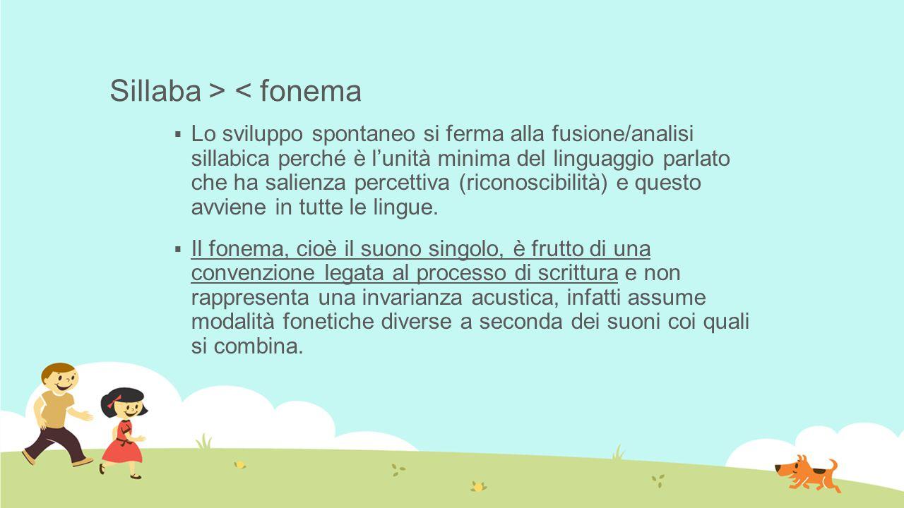 Sillaba > < fonema  Lo sviluppo spontaneo si ferma alla fusione/analisi sillabica perché è l'unità minima del linguaggio parlato che ha salienza perc