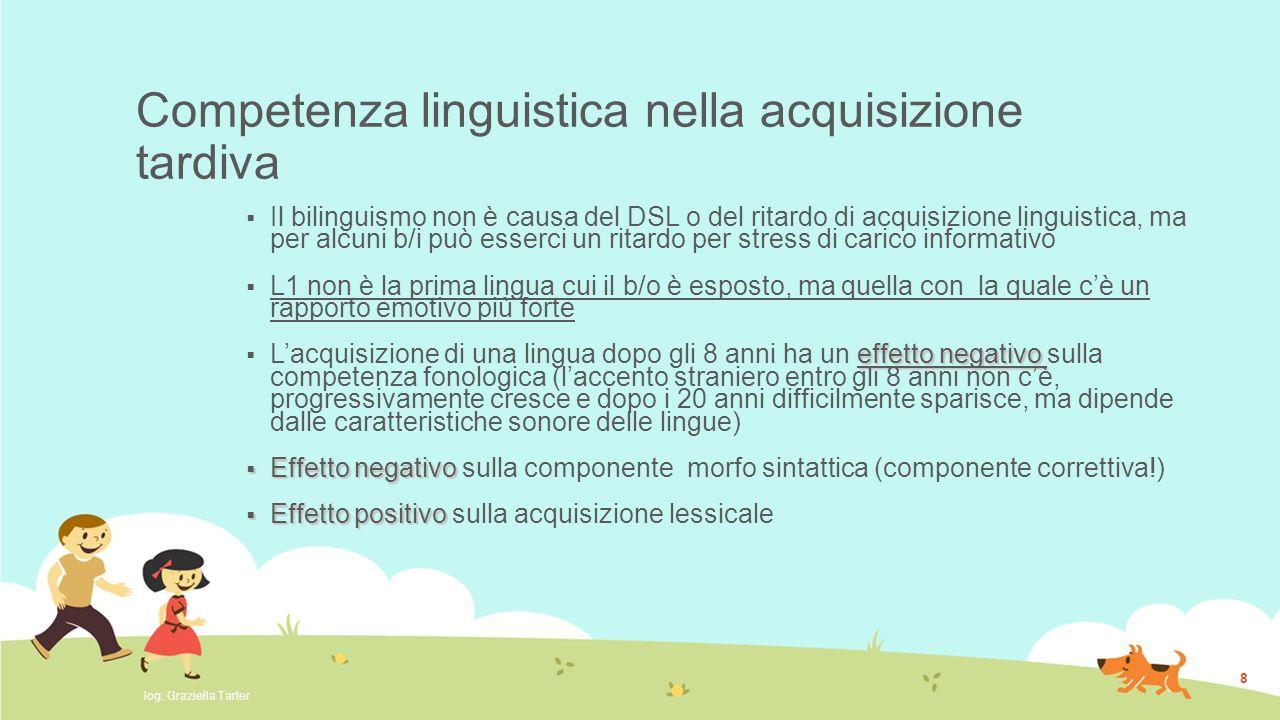 Competenza linguistica nella acquisizione tardiva  Il bilinguismo non è causa del DSL o del ritardo di acquisizione linguistica, ma per alcuni b/i pu