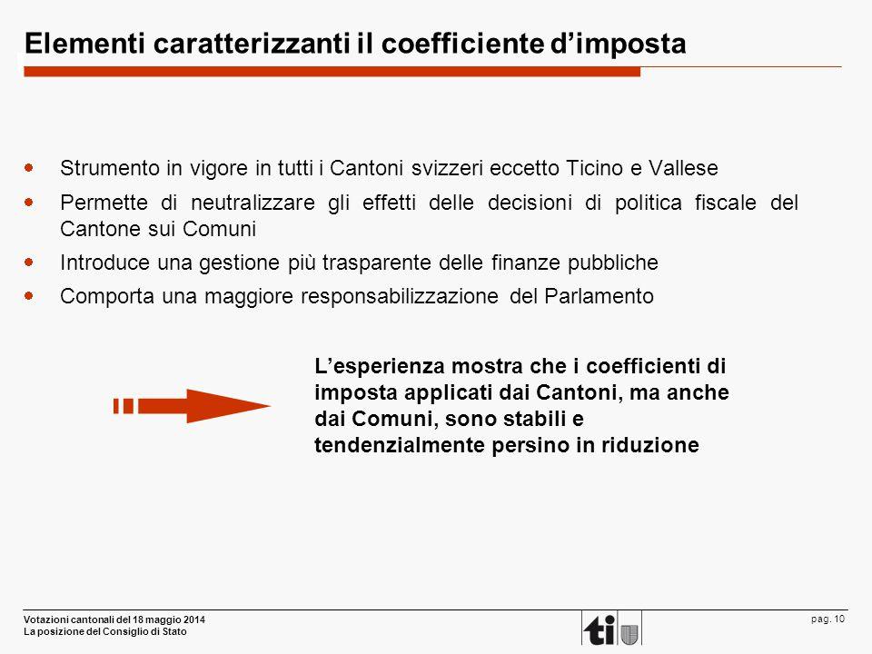 Votazioni cantonali del 18 maggio 2014 La posizione del Consiglio di Stato pag. 10 Elementi caratterizzanti il coefficiente d'imposta  Strumento in v