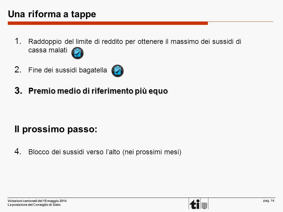 Votazioni cantonali del 18 maggio 2014 La posizione del Consiglio di Stato pag. 14 Una riforma a tappe 1. Raddoppio del limite di reddito per ottenere