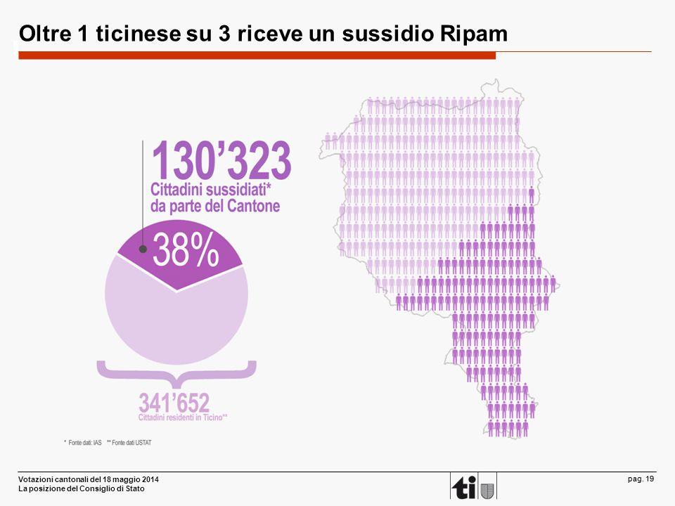 Votazioni cantonali del 18 maggio 2014 La posizione del Consiglio di Stato pag. 19 Oltre 1 ticinese su 3 riceve un sussidio Ripam