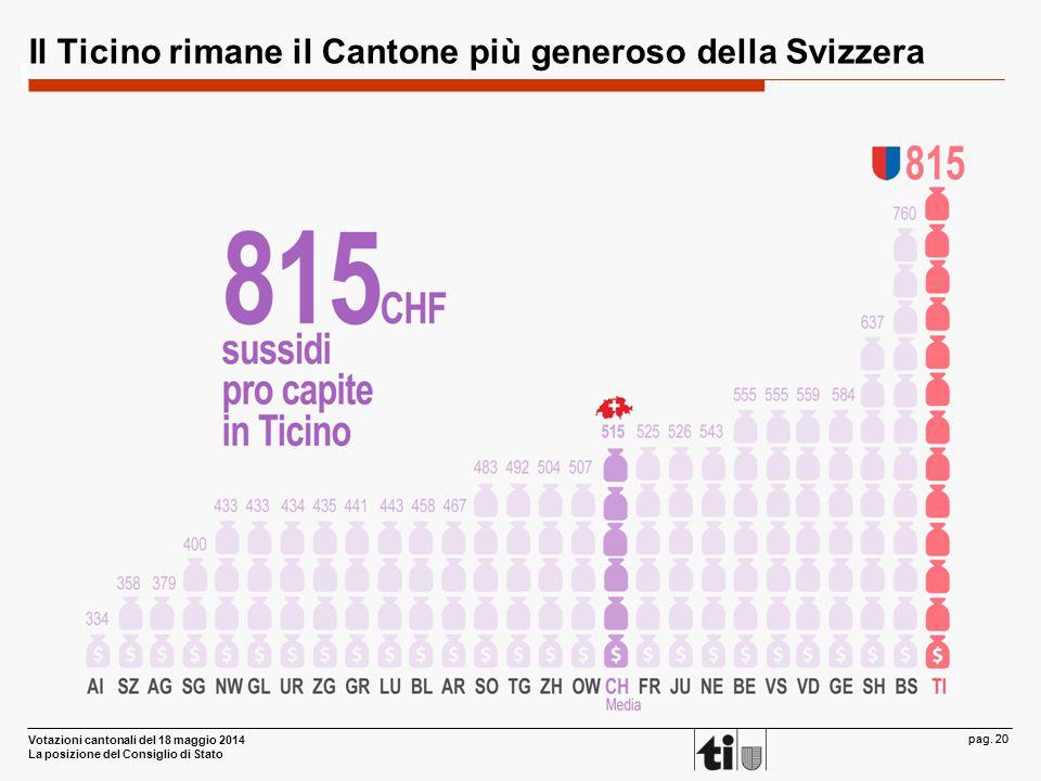 Votazioni cantonali del 18 maggio 2014 La posizione del Consiglio di Stato pag. 20 Il Ticino rimane il Cantone più generoso della Svizzera