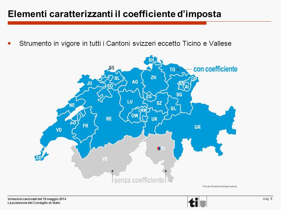 Votazioni cantonali del 18 maggio 2014 La posizione del Consiglio di Stato pag. 9 Elementi caratterizzanti il coefficiente d'imposta  Strumento in vi