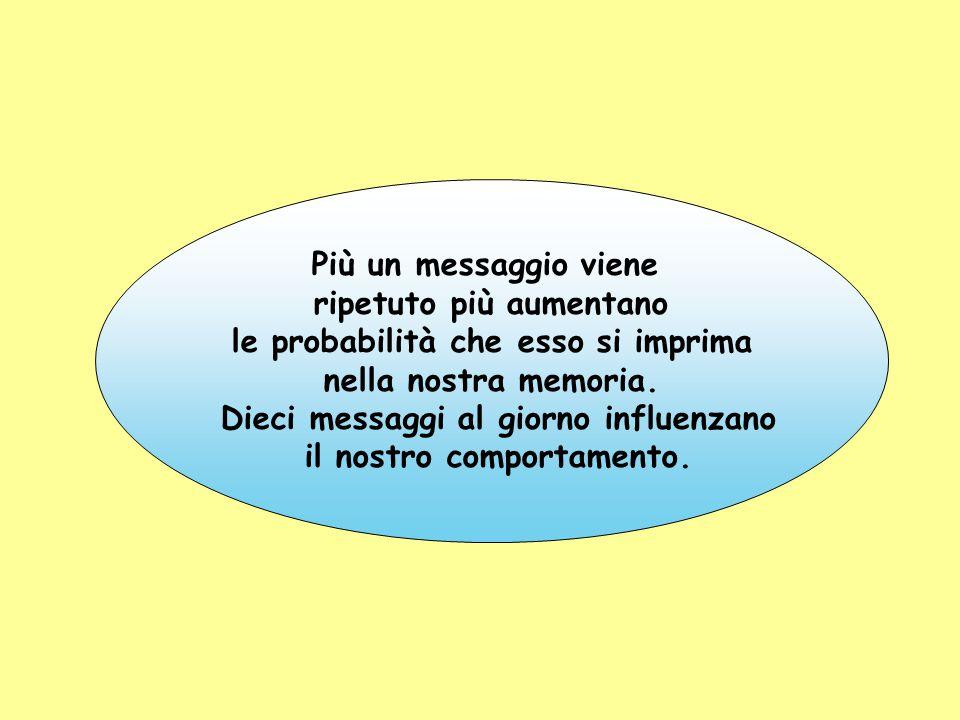 Più un messaggio viene ripetuto più aumentano le probabilità che esso si imprima nella nostra memoria.
