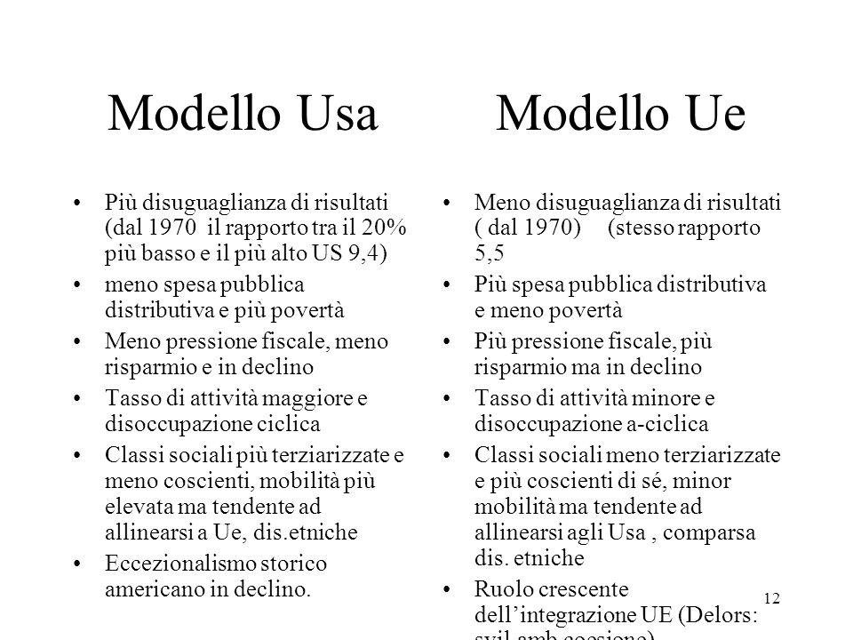 12 Modello Usa Modello Ue Più disuguaglianza di risultati (dal 1970 il rapporto tra il 20% più basso e il più alto US 9,4) meno spesa pubblica distrib