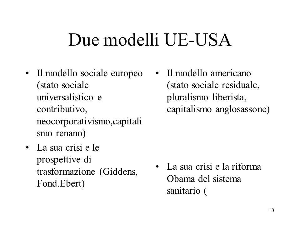 13 Due modelli UE-USA Il modello sociale europeo (stato sociale universalistico e contributivo, neocorporativismo,capitali smo renano) La sua crisi e