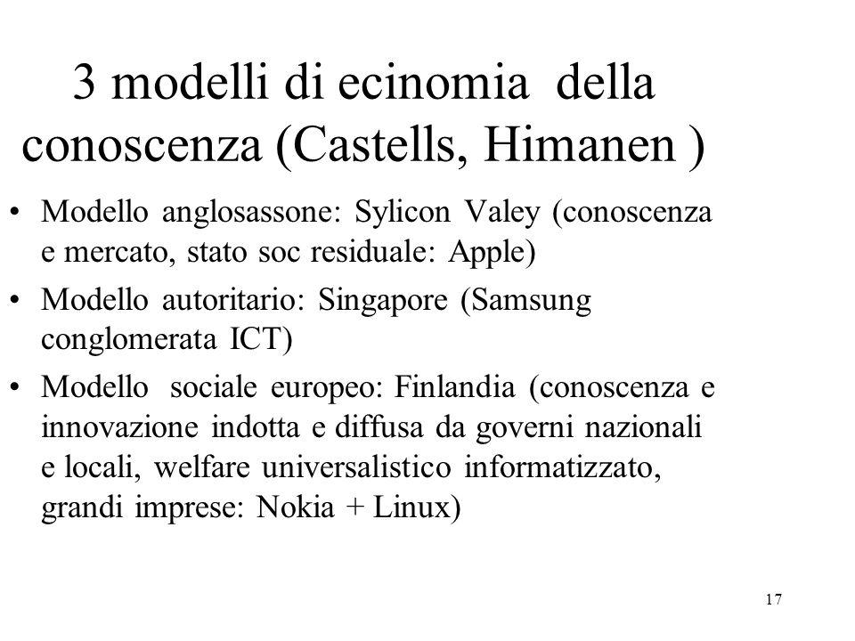 17 3 modelli di ecinomia della conoscenza (Castells, Himanen ) Modello anglosassone: Sylicon Valey (conoscenza e mercato, stato soc residuale: Apple)