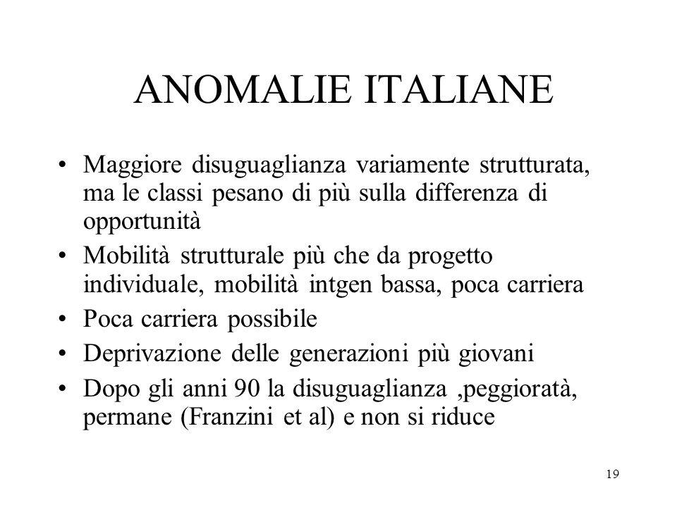 19 ANOMALIE ITALIANE Maggiore disuguaglianza variamente strutturata, ma le classi pesano di più sulla differenza di opportunità Mobilità strutturale p