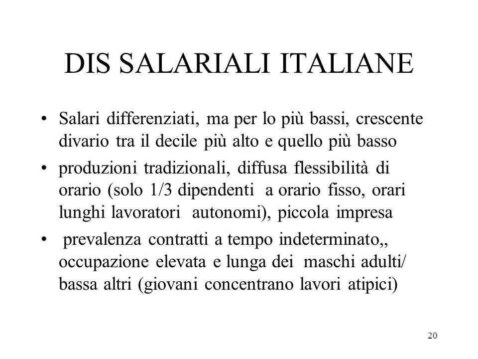 20 DIS SALARIALI ITALIANE Salari differenziati, ma per lo più bassi, crescente divario tra il decile più alto e quello più basso produzioni tradiziona