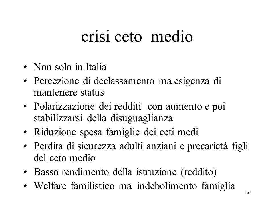 26 crisi ceto medio Non solo in Italia Percezione di declassamento ma esigenza di mantenere status Polarizzazione dei redditi con aumento e poi stabil