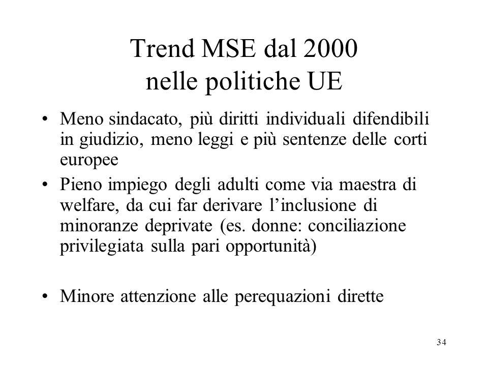 34 Trend MSE dal 2000 nelle politiche UE Meno sindacato, più diritti individuali difendibili in giudizio, meno leggi e più sentenze delle corti europe