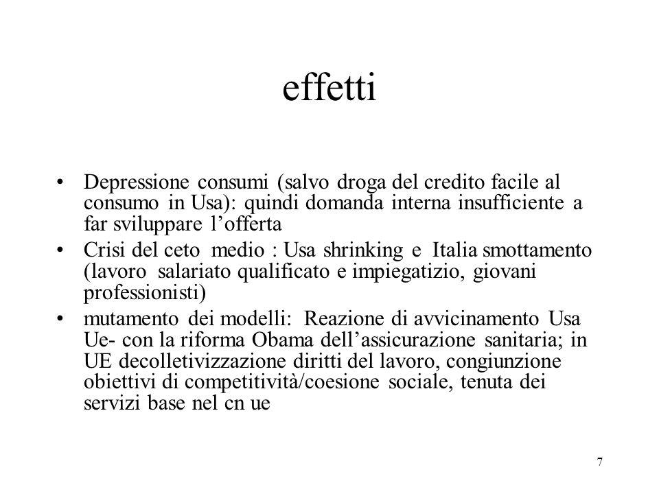 7 effetti Depressione consumi (salvo droga del credito facile al consumo in Usa): quindi domanda interna insufficiente a far sviluppare l'offerta Cris