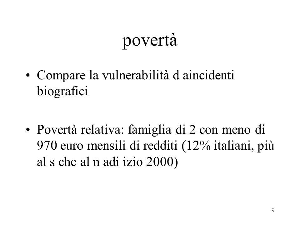 9 povertà Compare la vulnerabilità d aincidenti biografici Povertà relativa: famiglia di 2 con meno di 970 euro mensili di redditi (12% italiani, più