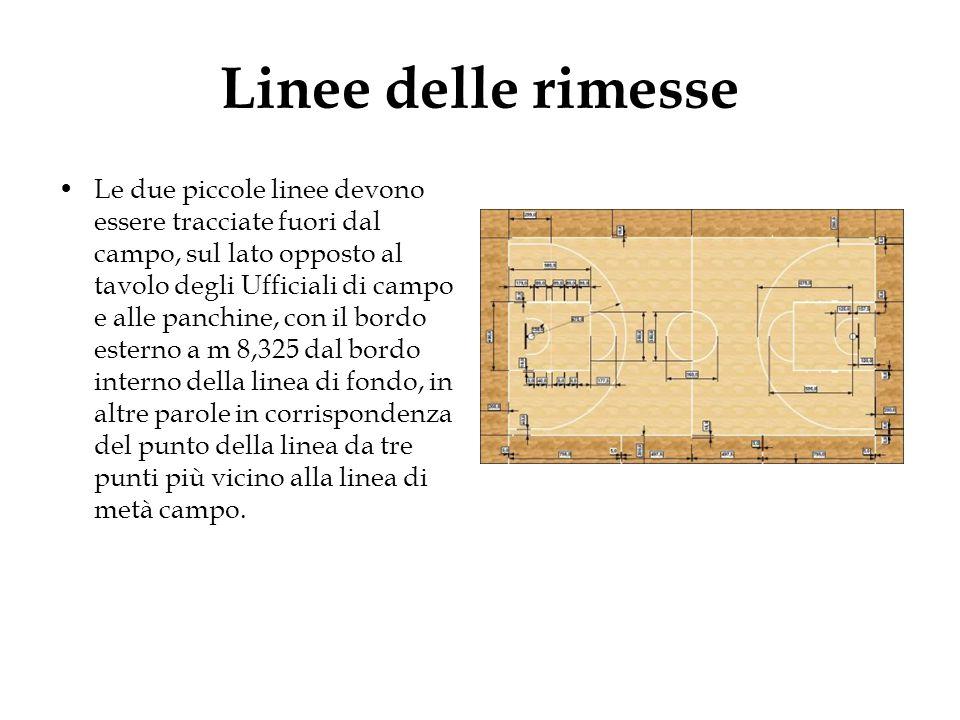 Linee delle rimesse Le due piccole linee devono essere tracciate fuori dal campo, sul lato opposto al tavolo degli Ufficiali di campo e alle panchine,