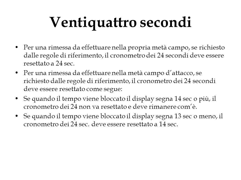 Ventiquattro secondi Per una rimessa da effettuare nella propria metà campo, se richiesto dalle regole di riferimento, il cronometro dei 24 secondi deve essere resettato a 24 sec.