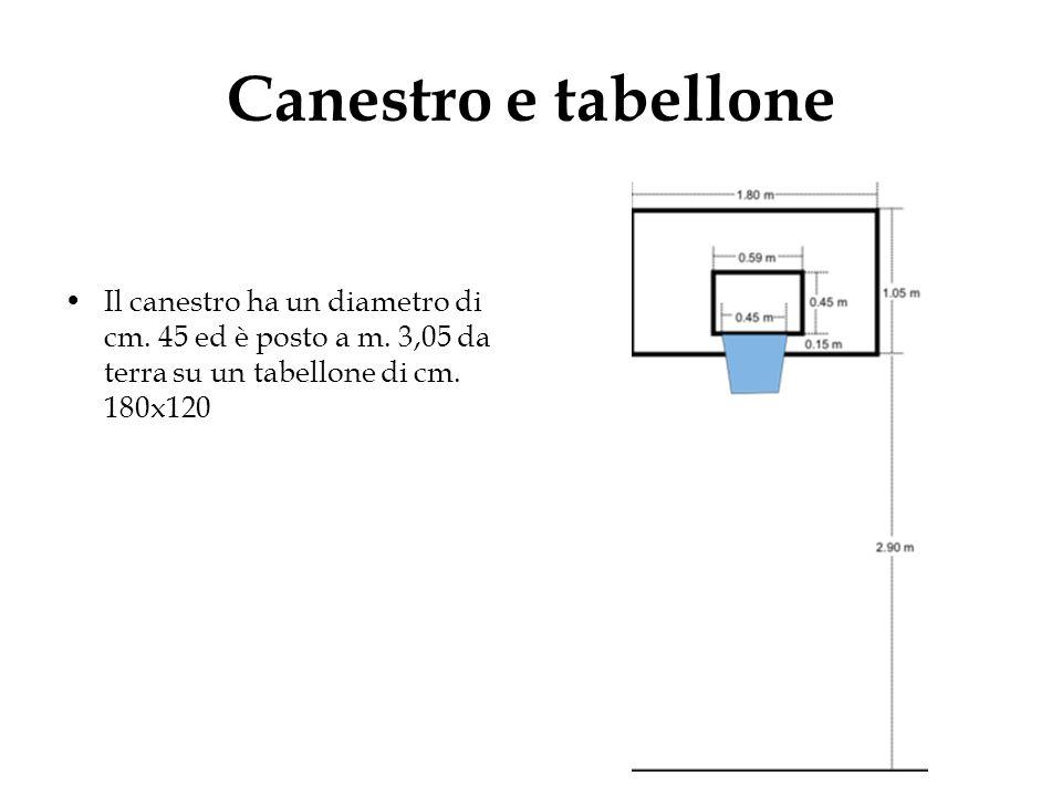 Canestro e tabellone Il canestro ha un diametro di cm. 45 ed è posto a m. 3,05 da terra su un tabellone di cm. 180x120