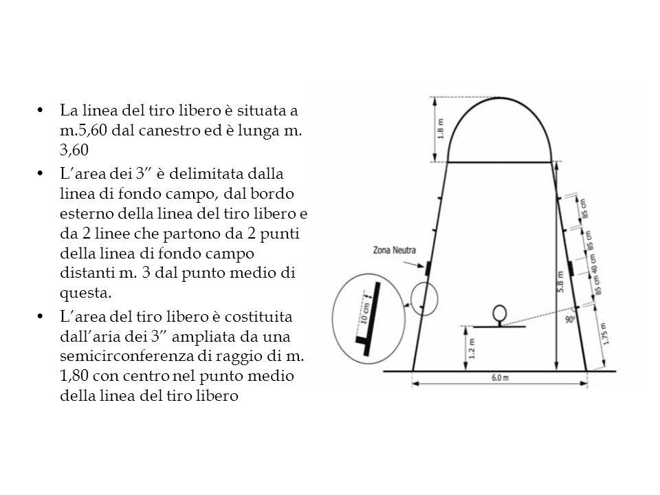 """La linea del tiro libero è situata a m.5,60 dal canestro ed è lunga m. 3,60 L'area dei 3"""" è delimitata dalla linea di fondo campo, dal bordo esterno d"""