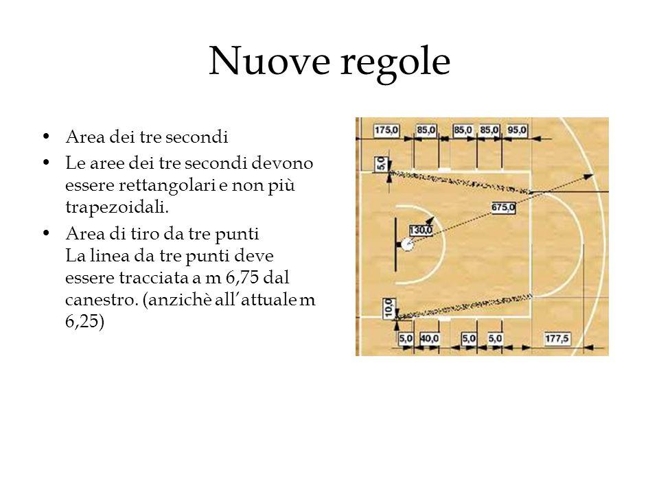 Nuove regole Area dei tre secondi Le aree dei tre secondi devono essere rettangolari e non più trapezoidali. Area di tiro da tre punti La linea da tre